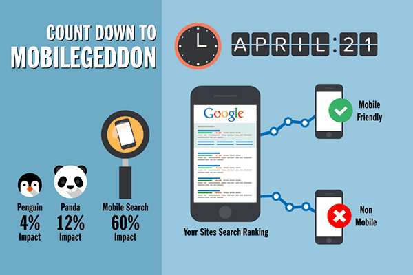 Google-mobilegeddon1